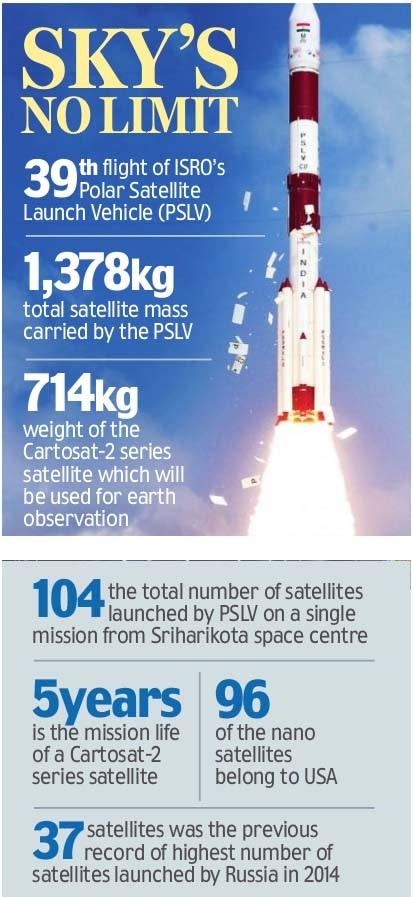ISRO launches 104 satellites in one go, creates history